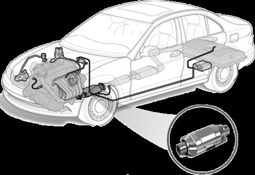 Схема расположения каталитического конвертера